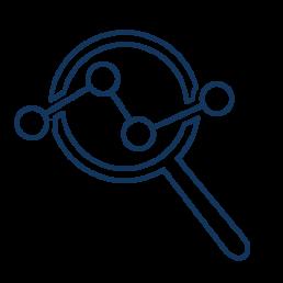 Model: IoT behovsanalyse